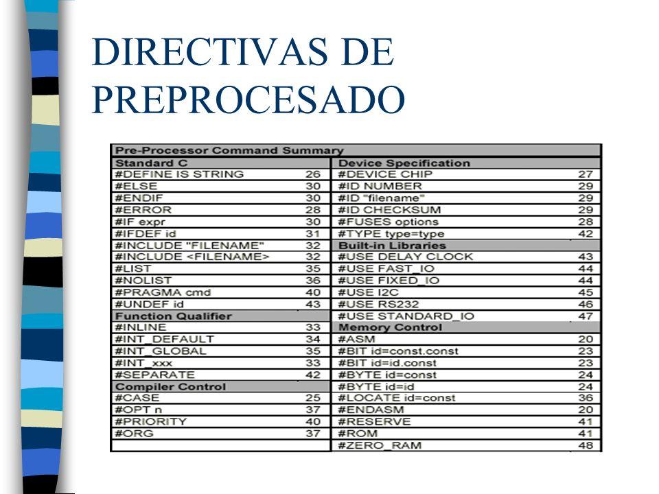 DIRECTIVAS DE PREPROCESADO