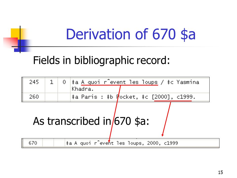 Derivation of 670 $a Fields in bibliographic record:
