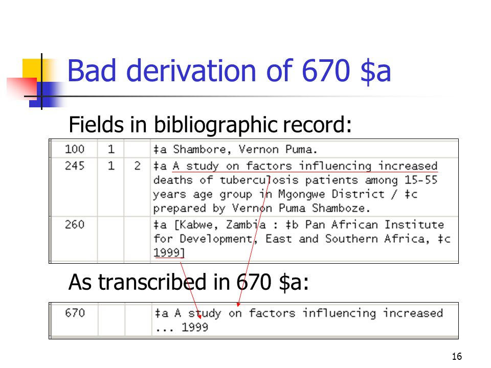 Bad derivation of 670 $a Fields in bibliographic record: