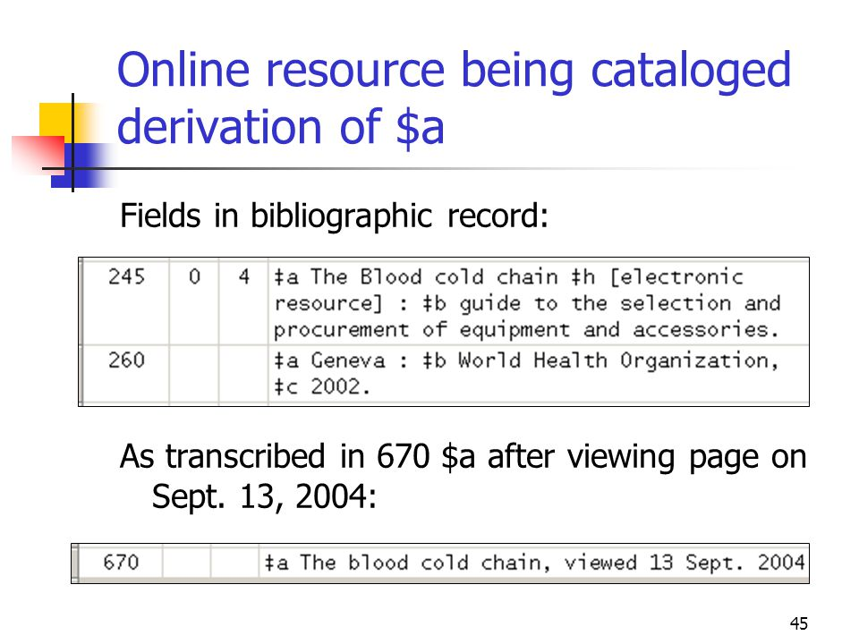 Online resource being cataloged derivation of $a