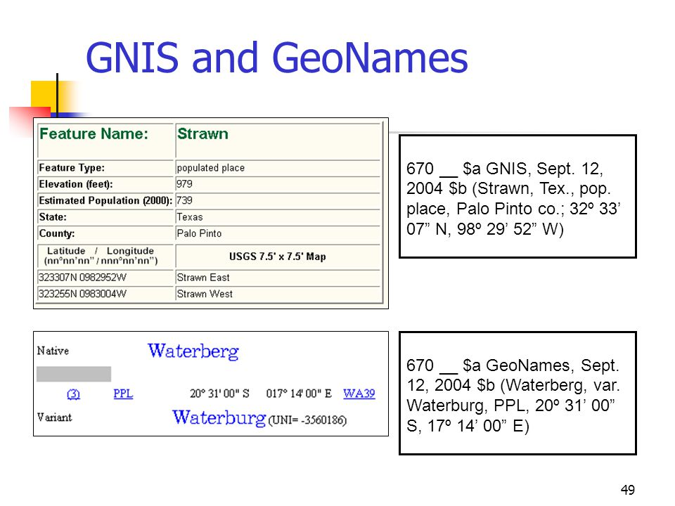 GNIS and GeoNames 670 __ $a GNIS, Sept. 12, 2004 $b (Strawn, Tex., pop. place, Palo Pinto co.; 32º 33' 07 N, 98º 29' 52 W)