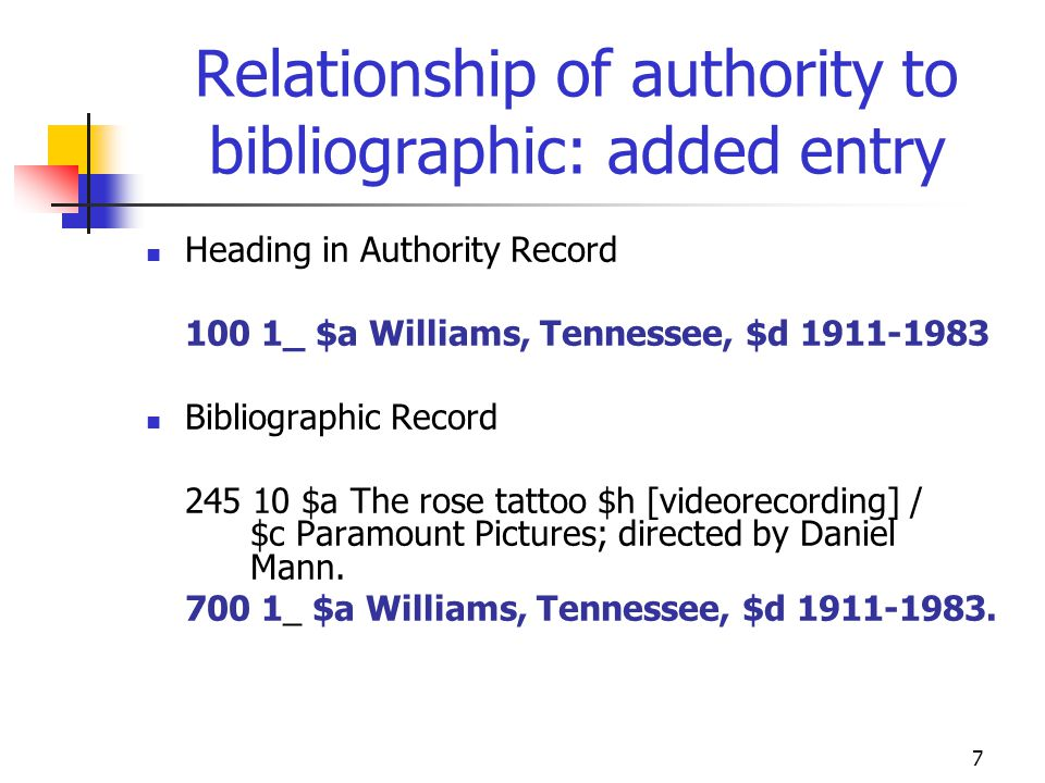 Relationship of authority to bibliographic: added entry