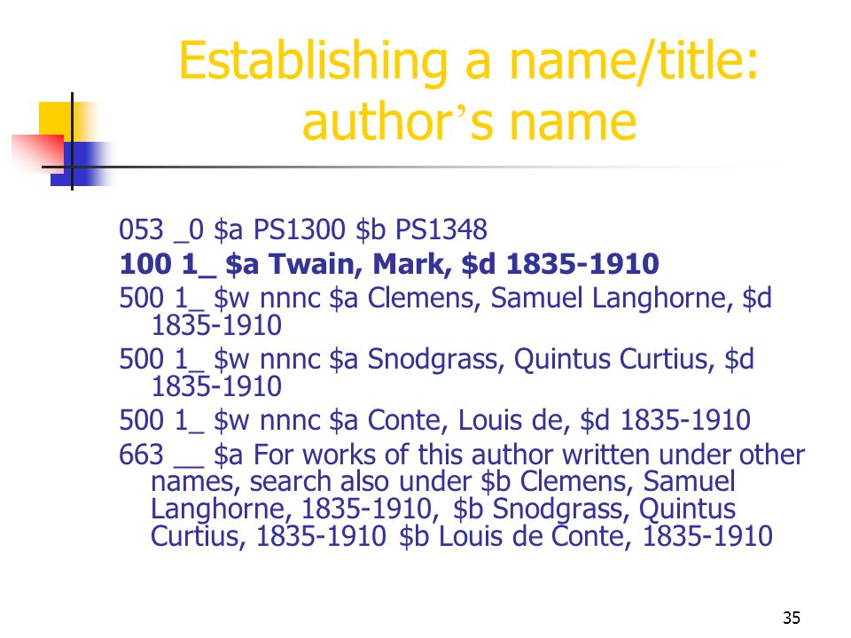 Establishing a name/title: author's name