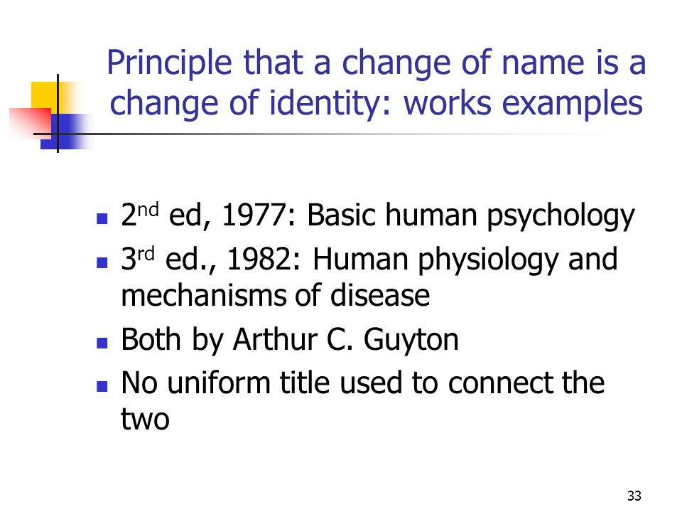 Principle that a change of name is a change of identity: works examples