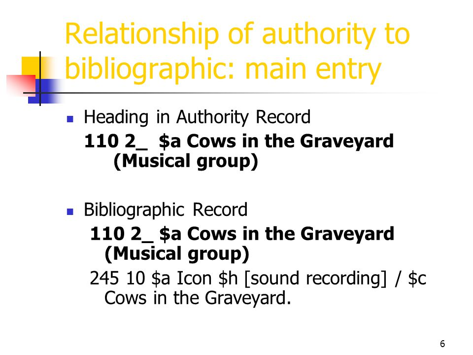Relationship of authority to bibliographic: main entry