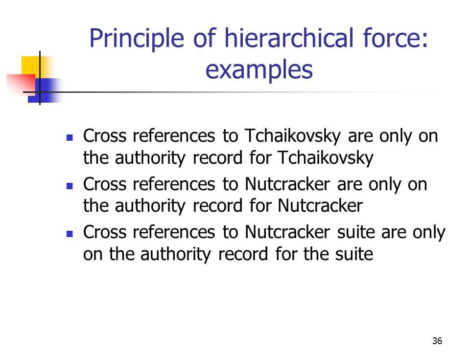 Principle of hierarchical force: examples