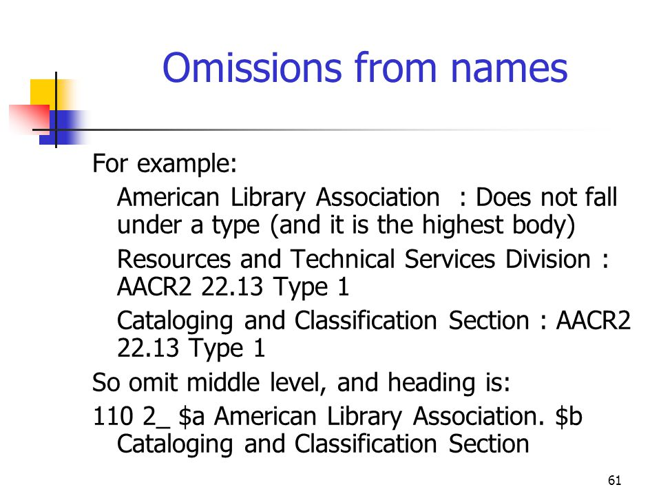 Omissions from names For example: