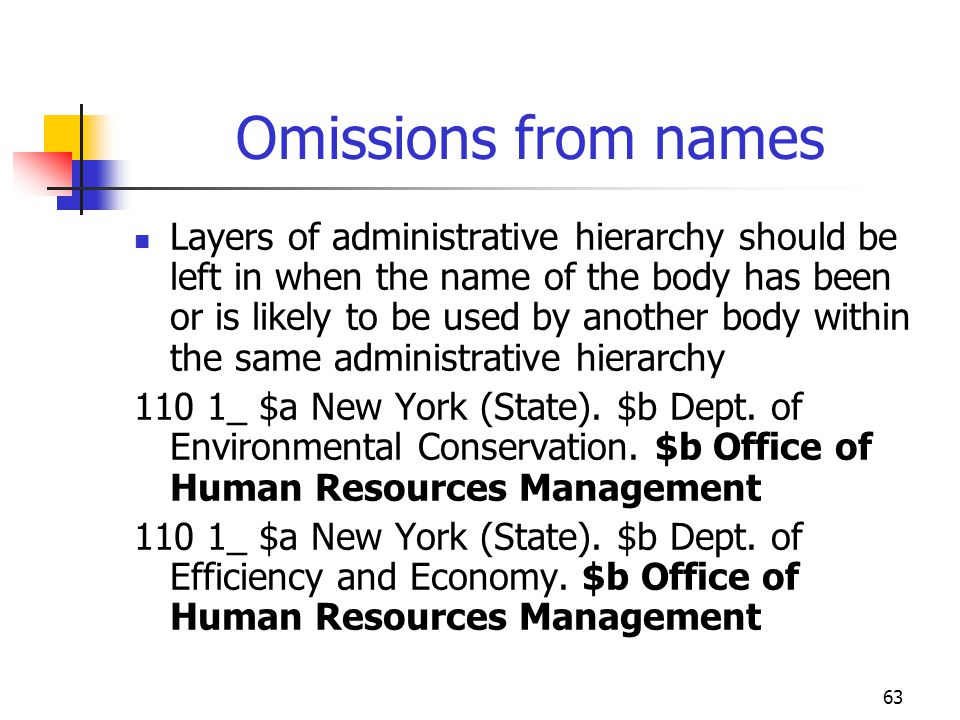 Omissions from names