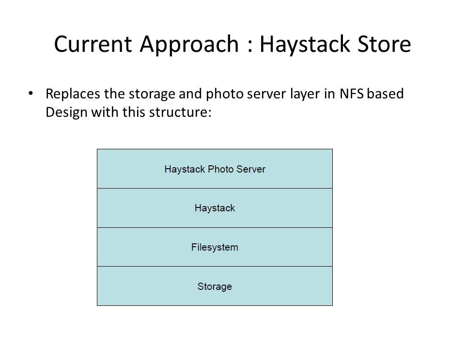 Current Approach : Haystack Store