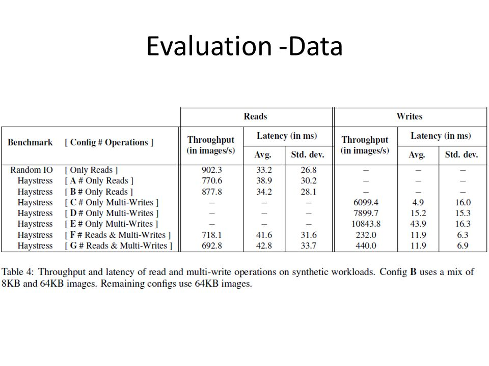 Evaluation -Data
