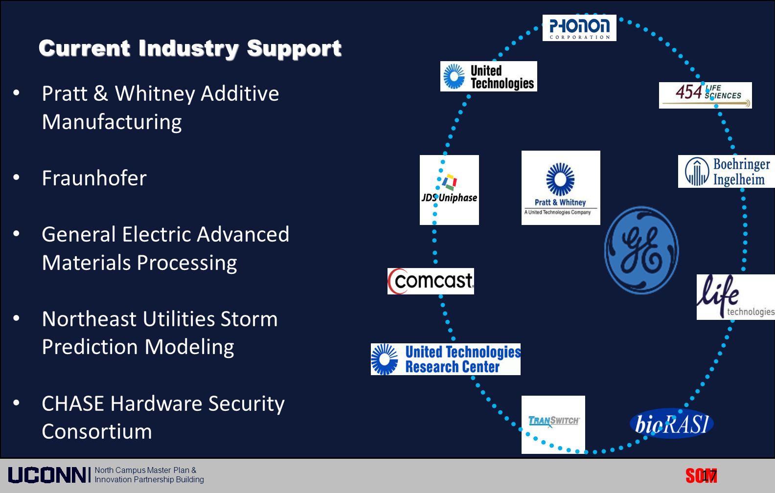 Pratt & Whitney Additive Manufacturing