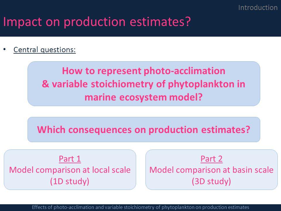 Impact on production estimates