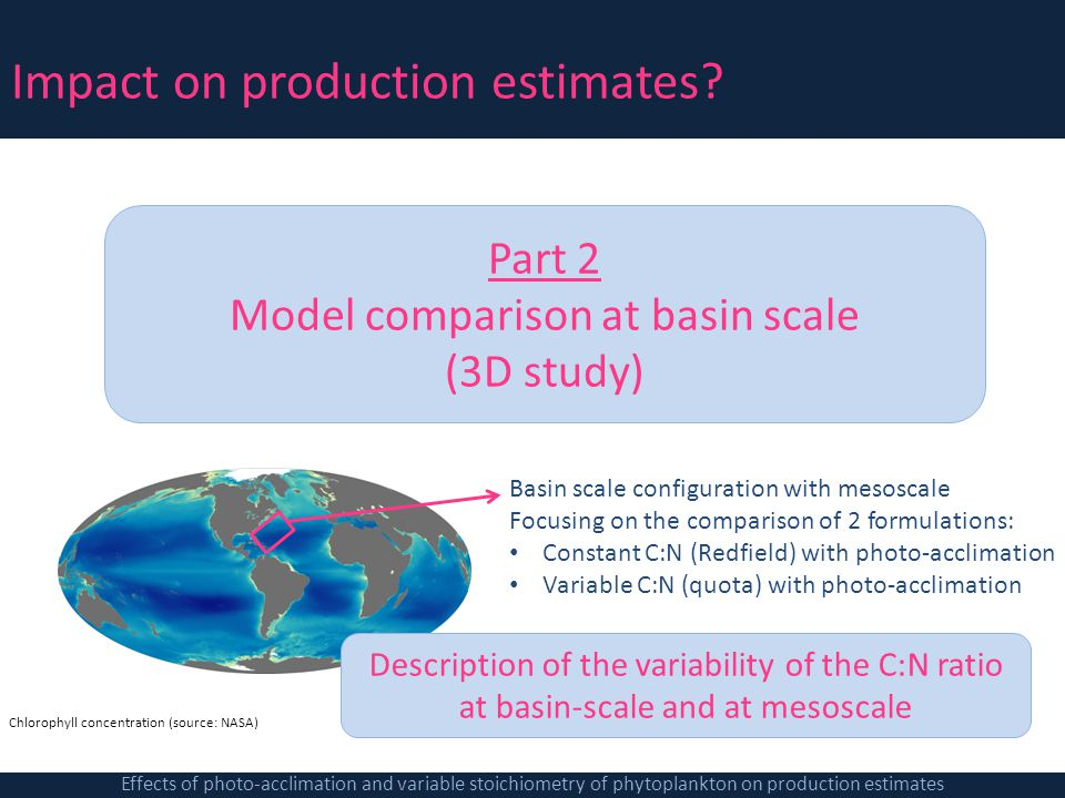 Model comparison at basin scale