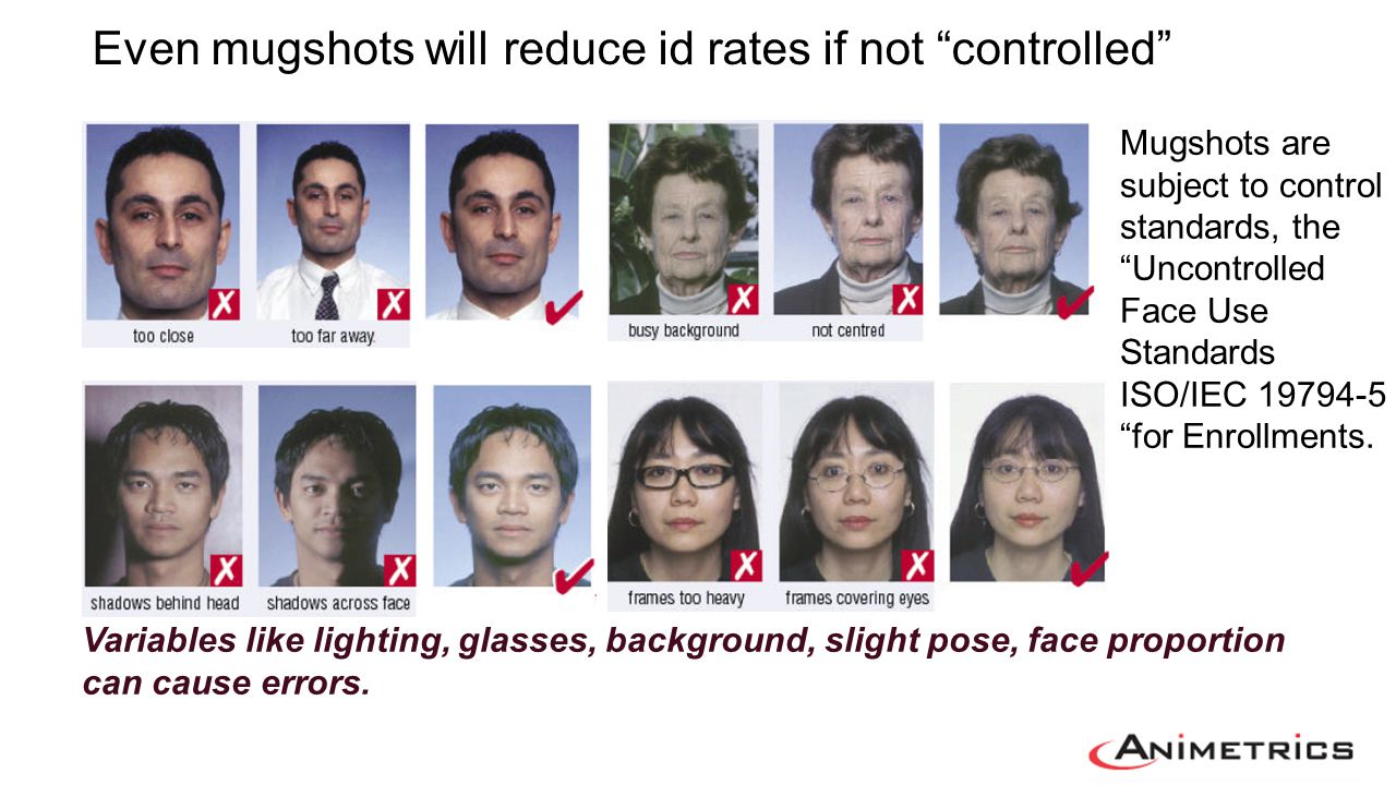 Even mugshots will reduce id rates if not controlled