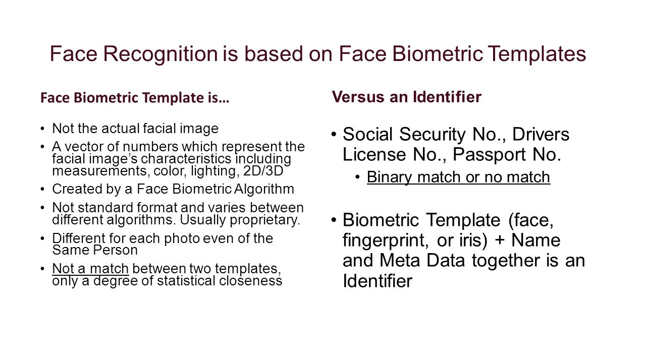 Face Recognition is based on Face Biometric Templates