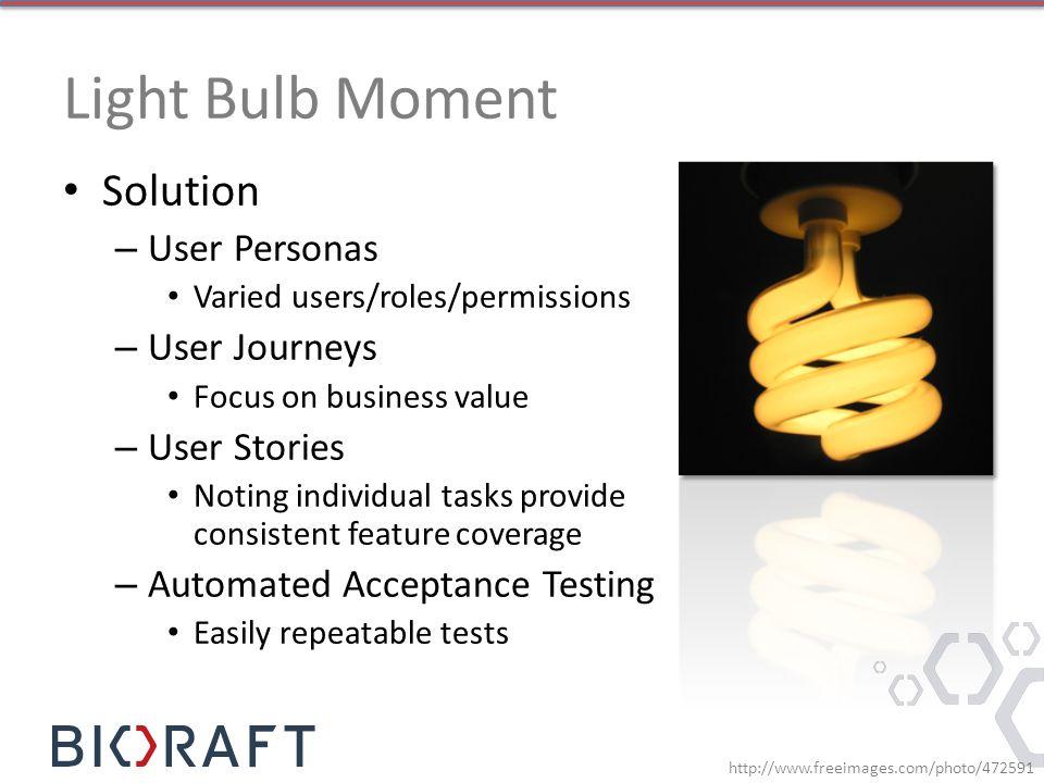 Light Bulb Moment Solution User Personas User Journeys User Stories
