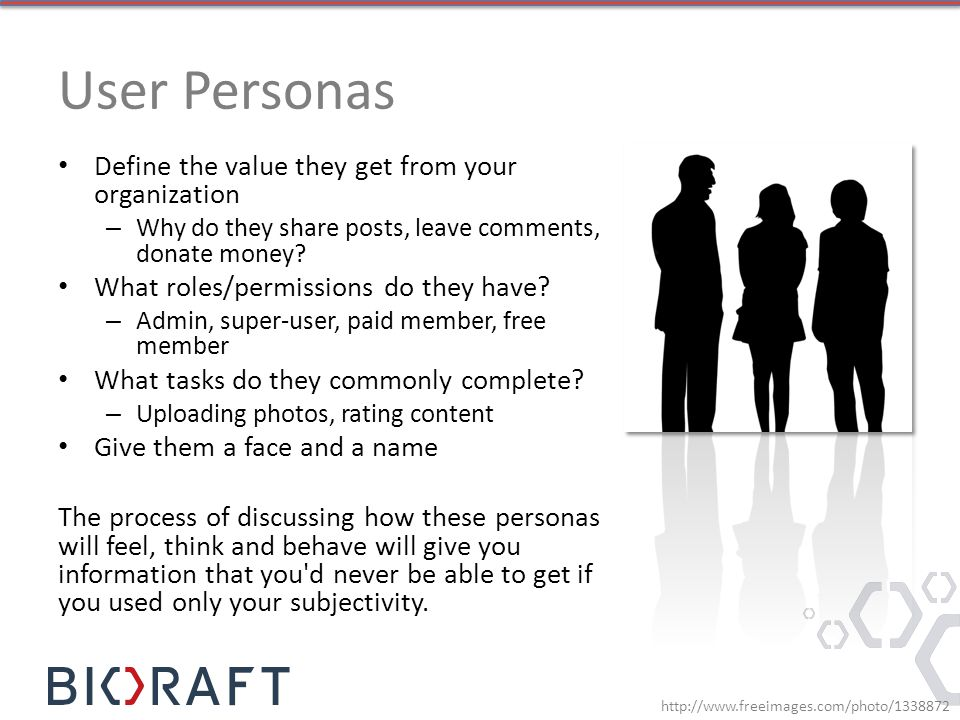 User Personas Define the value they get from your organization