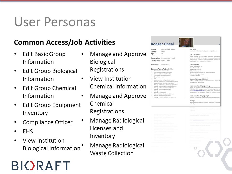 User Personas Common Access/Job Activities