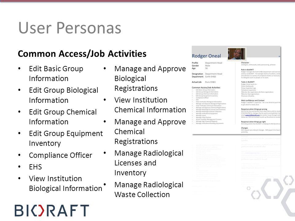User Personas Common Access/Job Activities