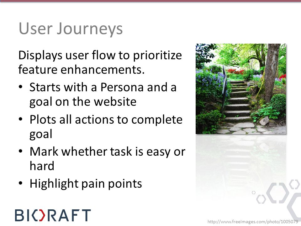 User Journeys Displays user flow to prioritize feature enhancements.