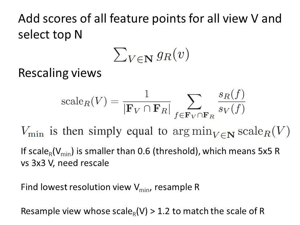 Add scores of all feature points for all view V and select top N Rescaling views