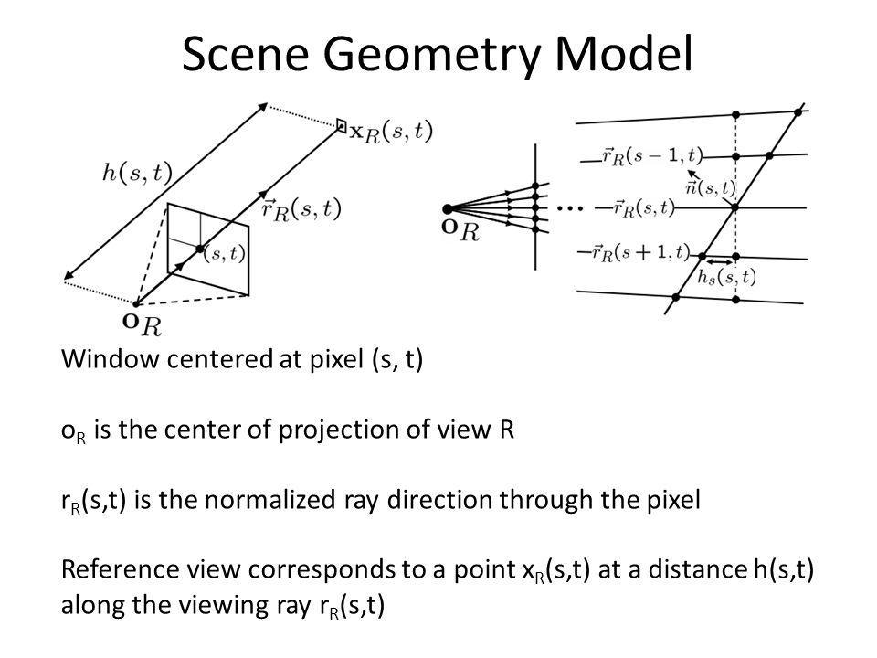 Scene Geometry Model Window centered at pixel (s, t)