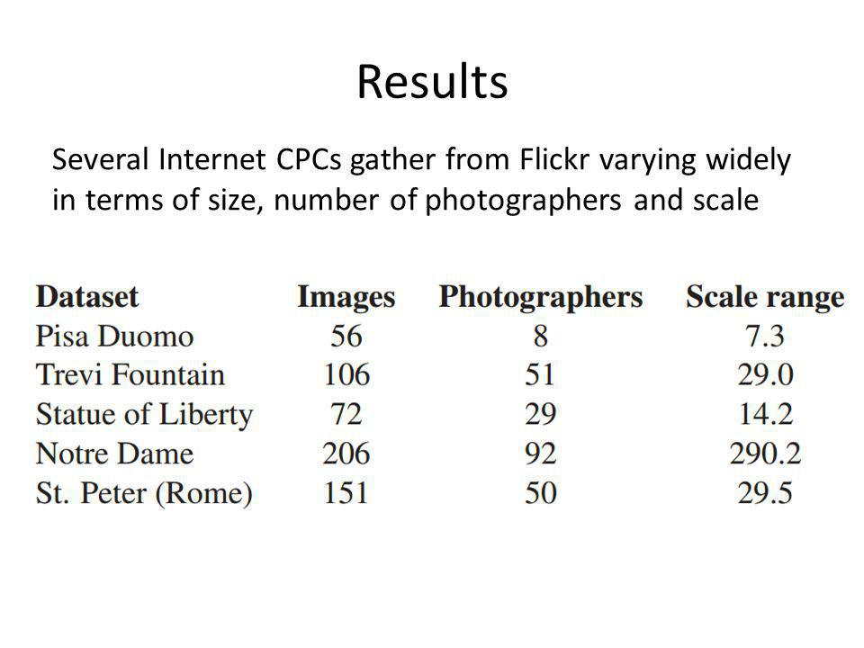 Results Several Internet CPCs gather from Flickr varying widely in terms of size, number of photographers and scale.