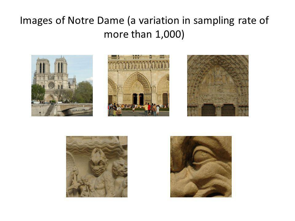Images of Notre Dame (a variation in sampling rate of more than 1,000)