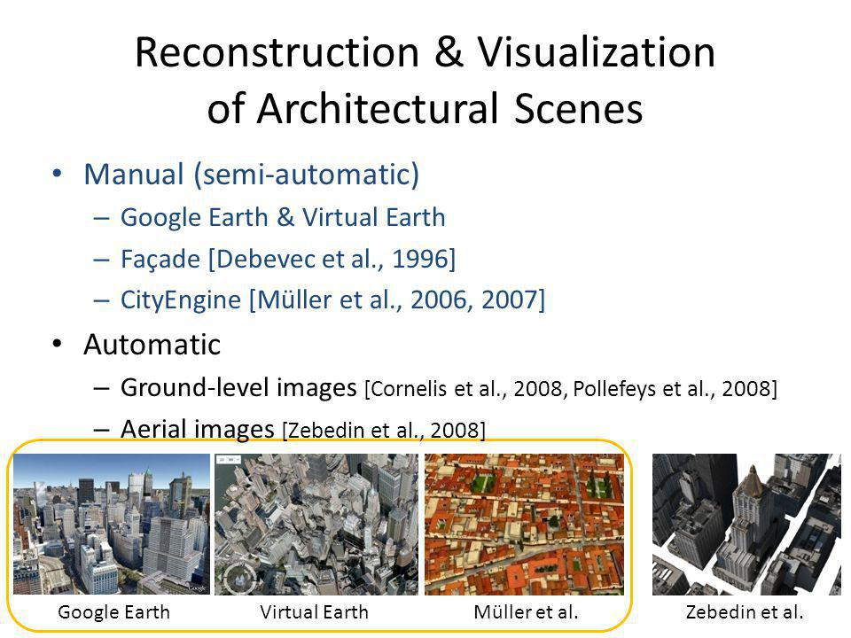 Reconstruction & Visualization of Architectural Scenes