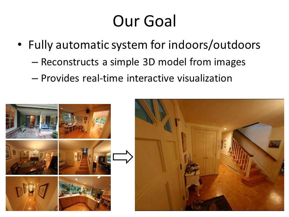Our Goal Fully automatic system for indoors/outdoors