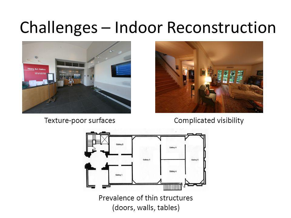 Challenges – Indoor Reconstruction