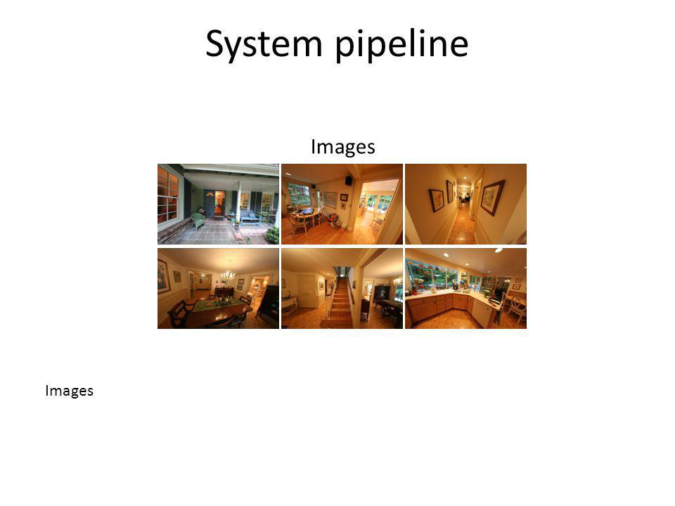 System pipeline Images Images