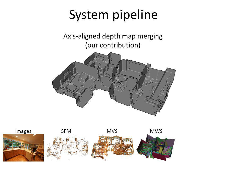 Axis-aligned depth map merging