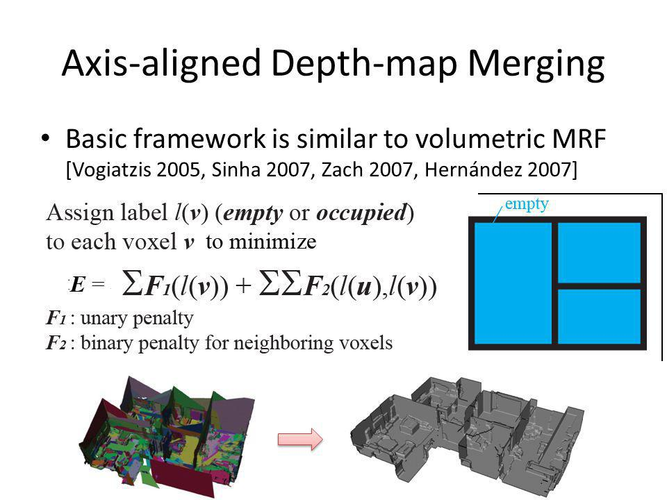 Axis-aligned Depth-map Merging