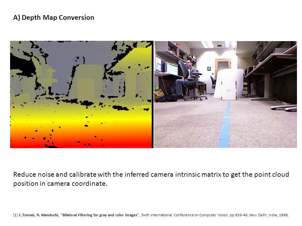 A) Depth Map Conversion