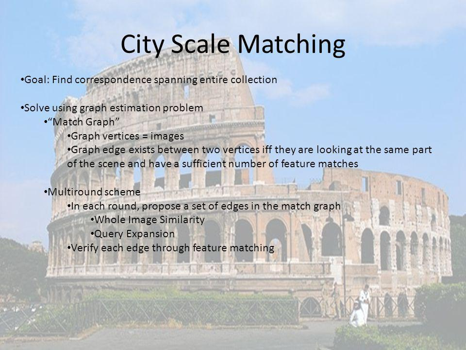 City Scale Matching Goal: Find correspondence spanning entire collection. Solve using graph estimation problem.