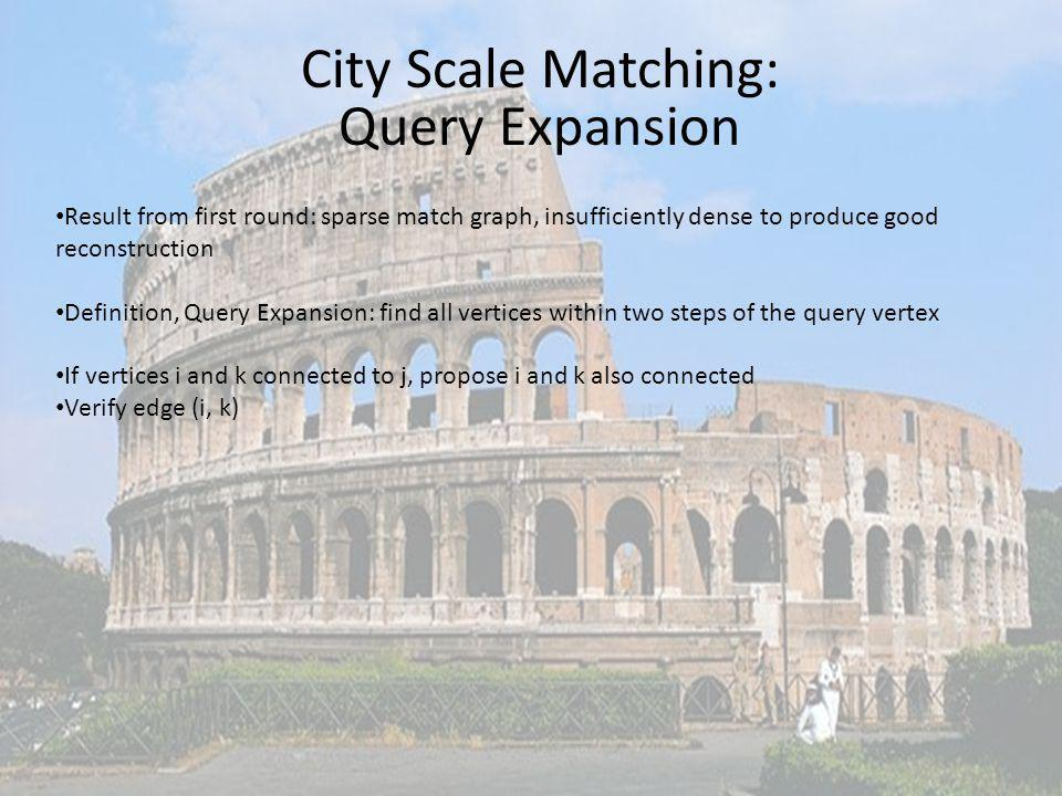 City Scale Matching: Query Expansion