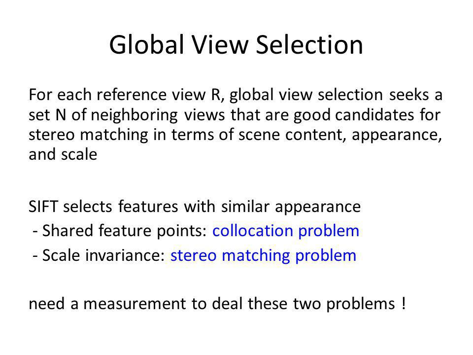 Global View Selection