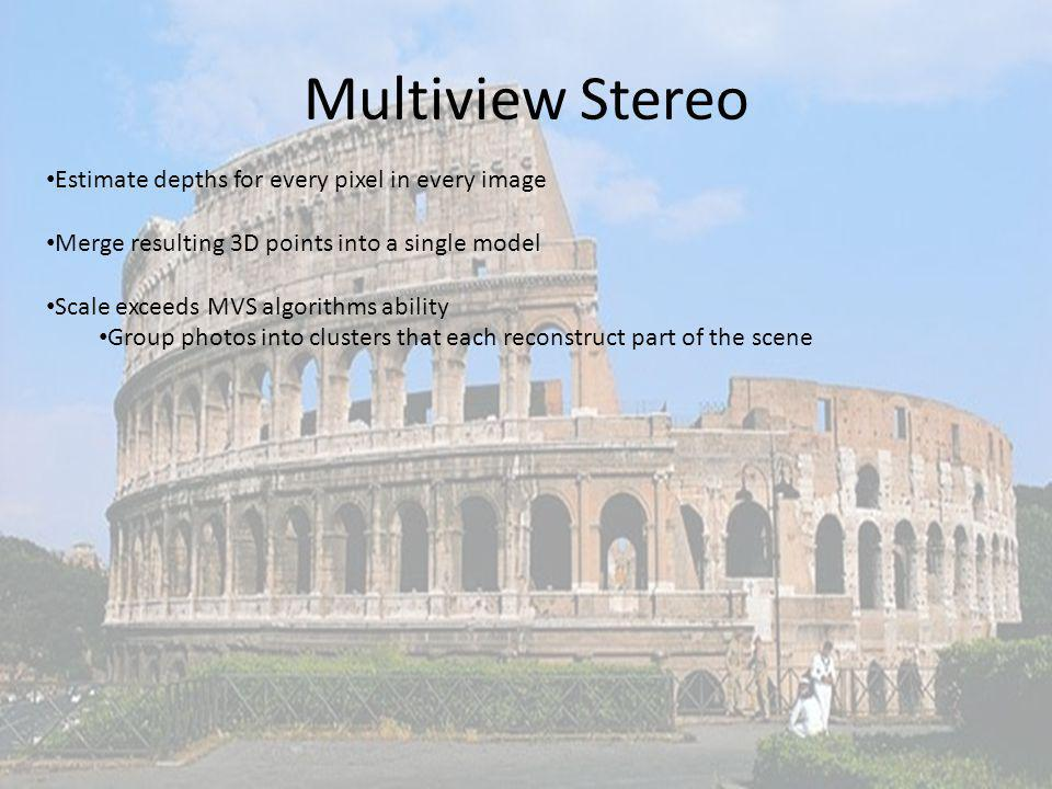 Multiview Stereo Estimate depths for every pixel in every image