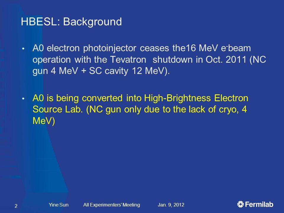 HBESL: Background