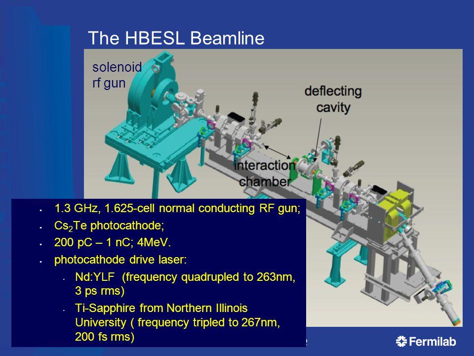 The HBESL Beamline solenoid rf gun