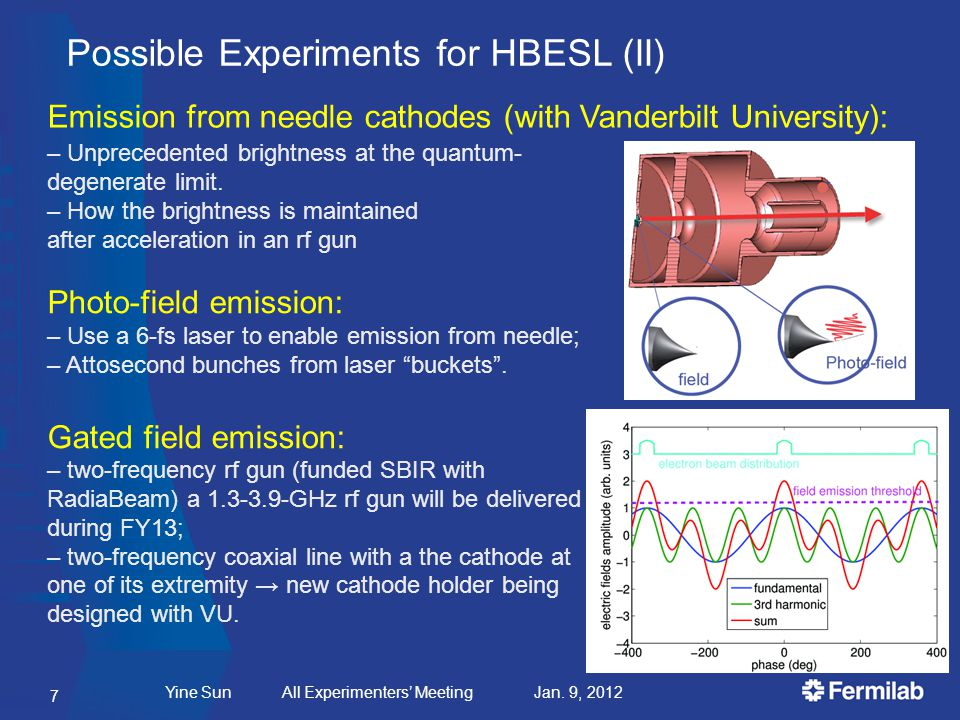Possible Experiments for HBESL (II)