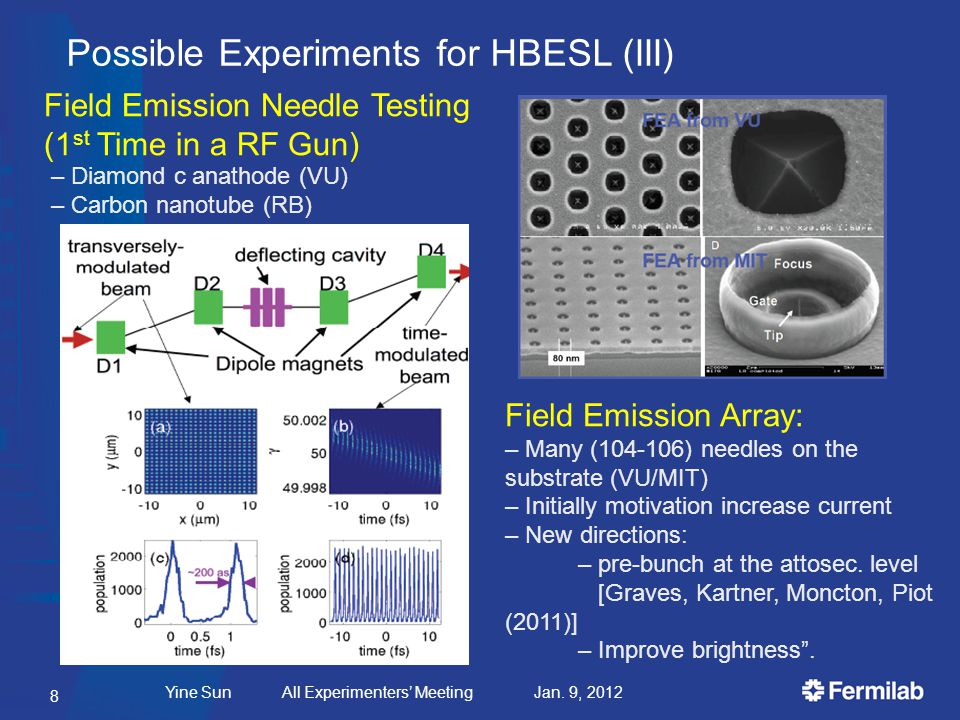 Possible Experiments for HBESL (III)