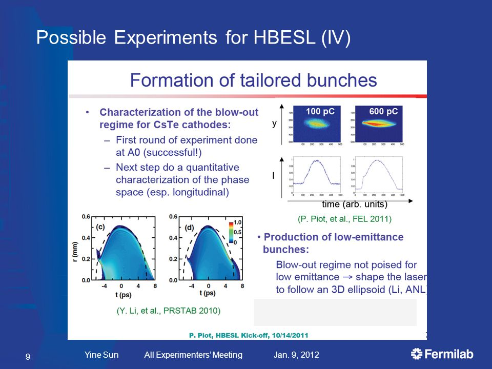 Possible Experiments for HBESL (IV)