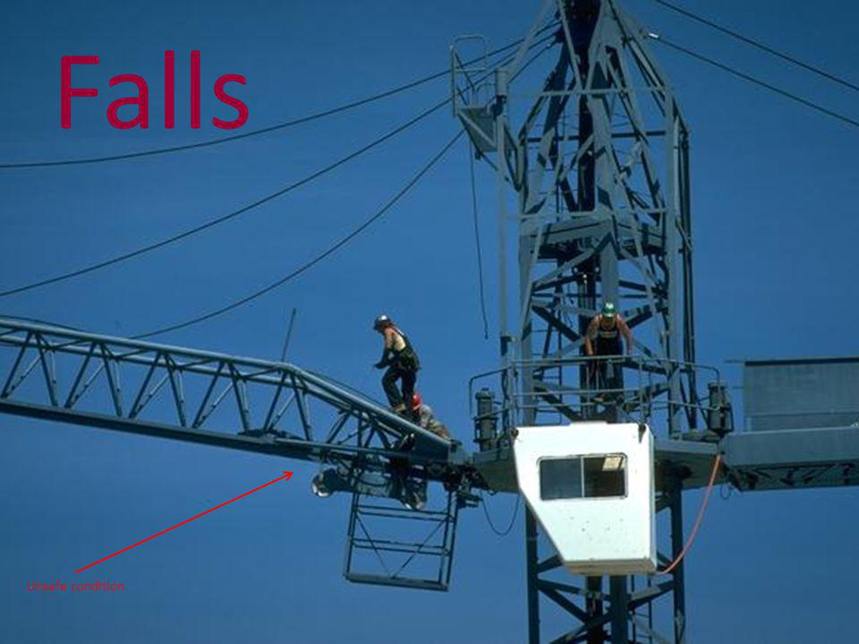 Falls Trainer Notes: Unsafe condition