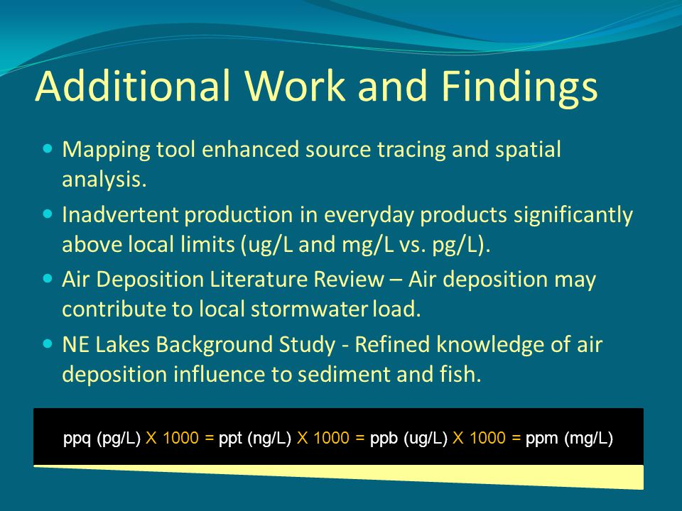 Additional Work and Findings