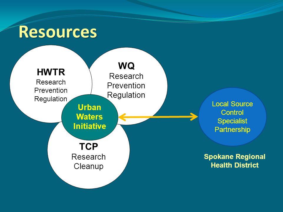 Urban Waters Initiative Spokane Regional Health District