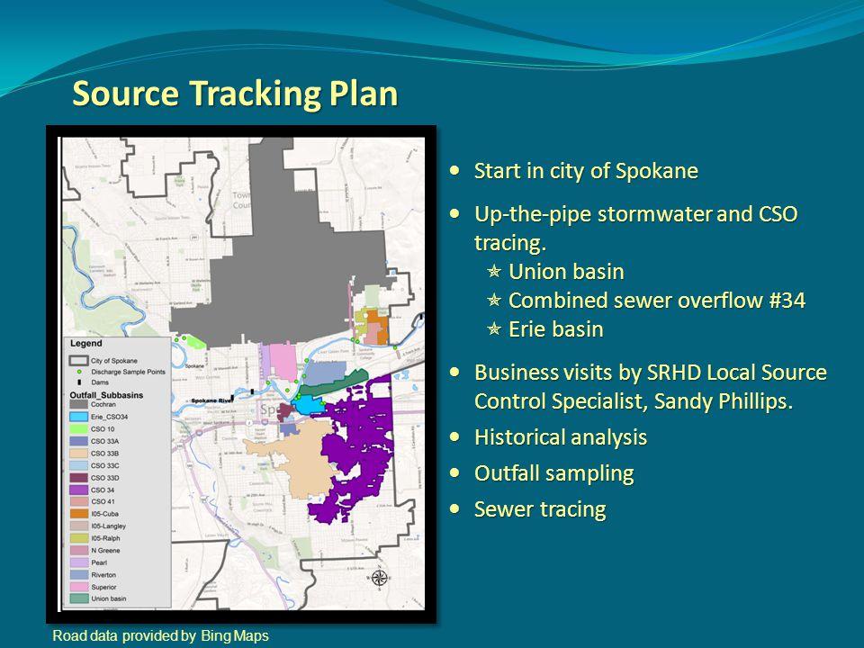 Source Tracking Plan Start in city of Spokane