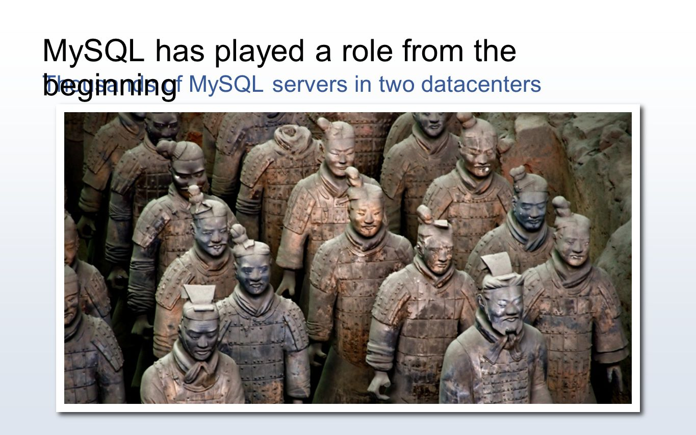 MySQL has played a role from the beginning
