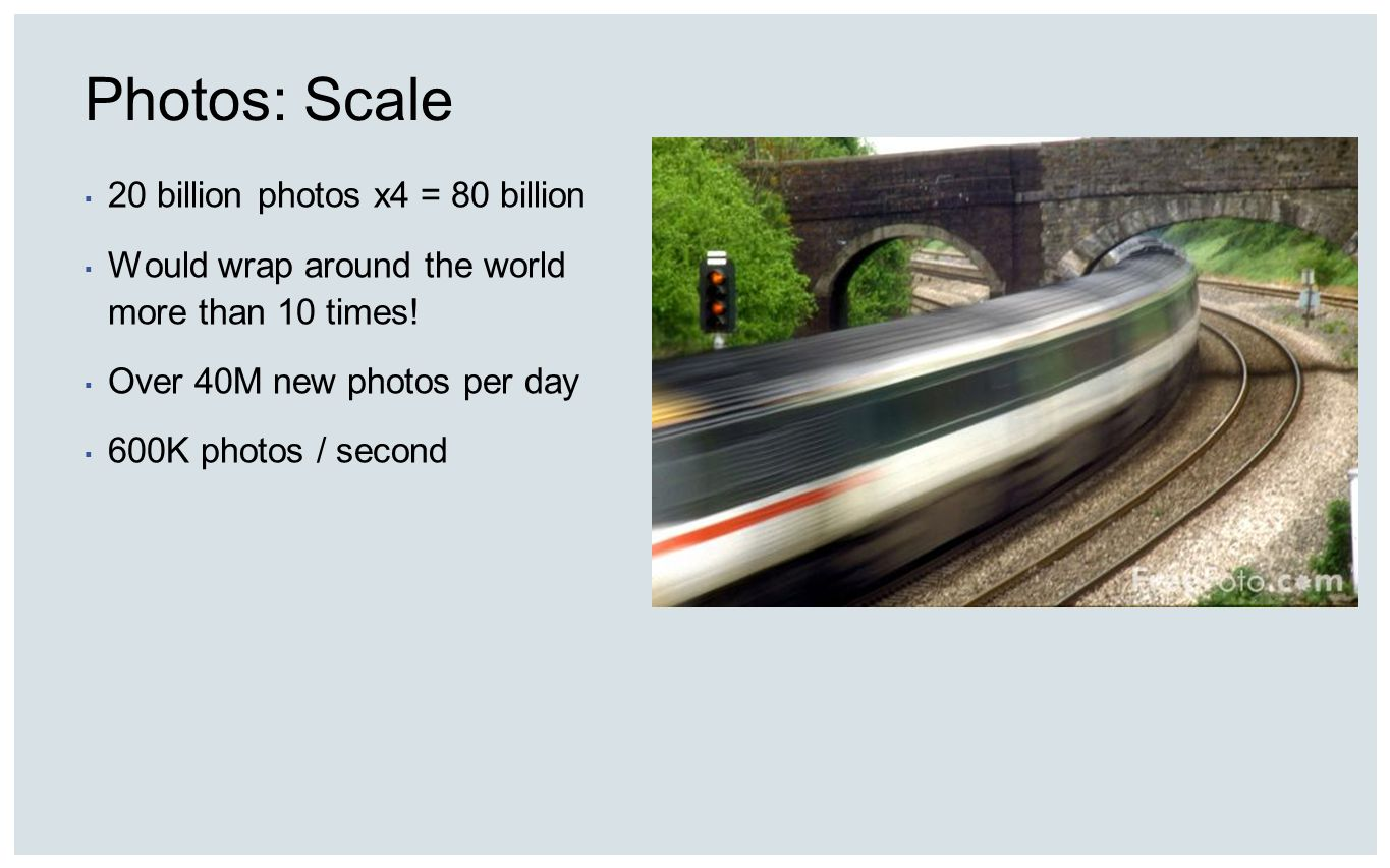 Photos: Scale 20 billion photos x4 = 80 billion